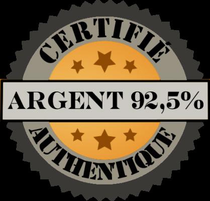 Argent Certification